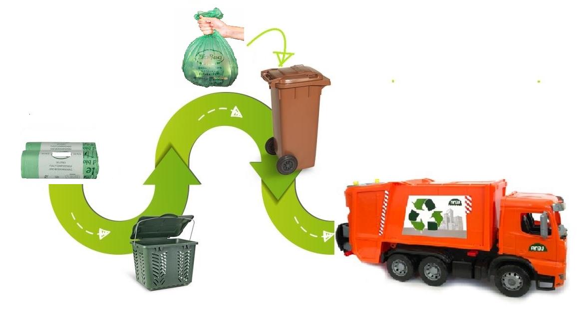 Zber kuchynského odpadu v meste